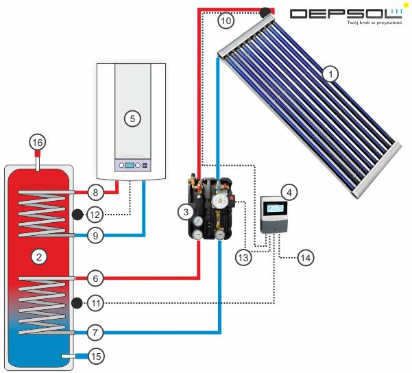 solary-do-ogrzewania-wody-schemat